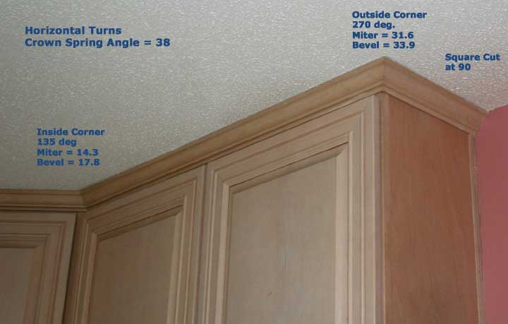 Elegant How To Install Crown Molding On Kitchen Cabinets